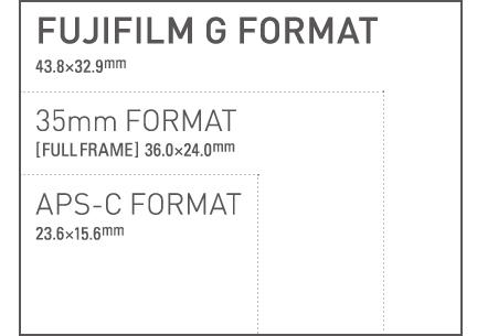 Format compare